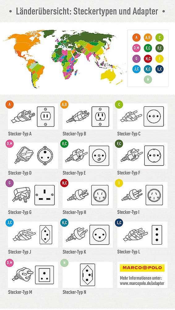 Infografik - Reisestecker: Welchen Adapter brauche ich im Urlaub